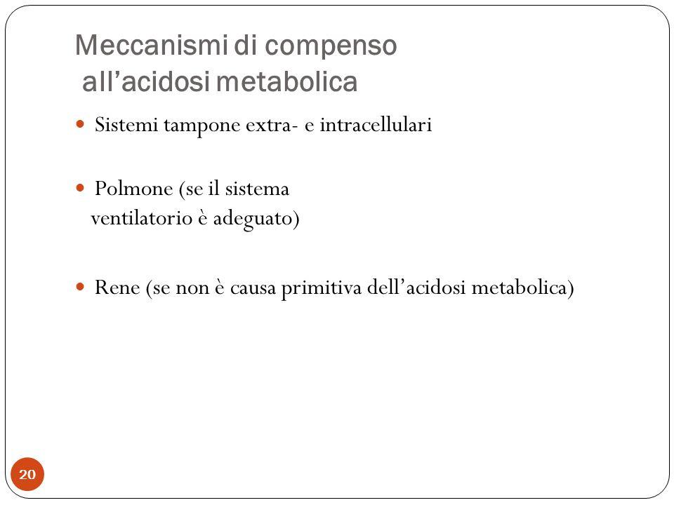 Meccanismi di compenso allacidosi metabolica 20 Sistemi tampone extra- e intracellulari Polmone (se il sistema ventilatorio è adeguato) Rene (se non è