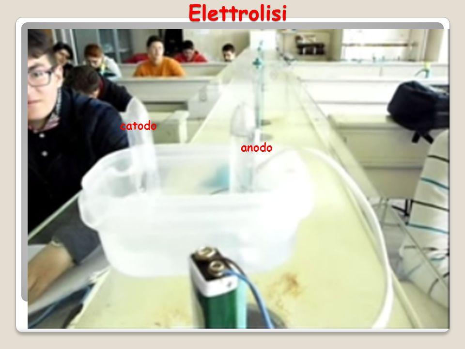 Elettrolisi 5 catodo anodo
