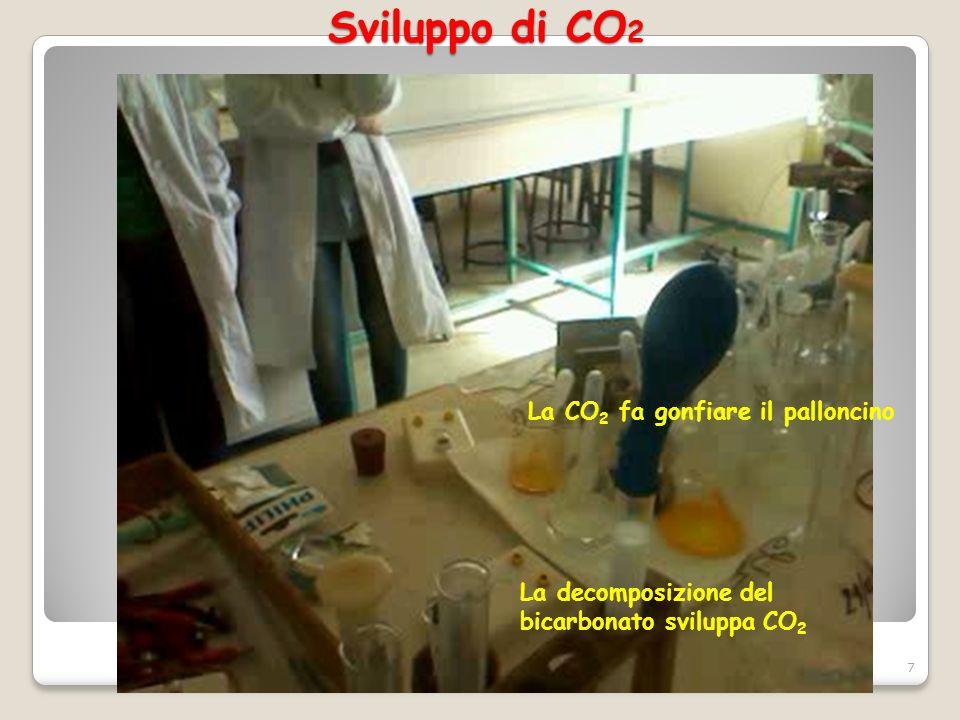 Sviluppo di CO 2 7 La decomposizione del bicarbonato sviluppa CO 2 La CO 2 fa gonfiare il palloncino