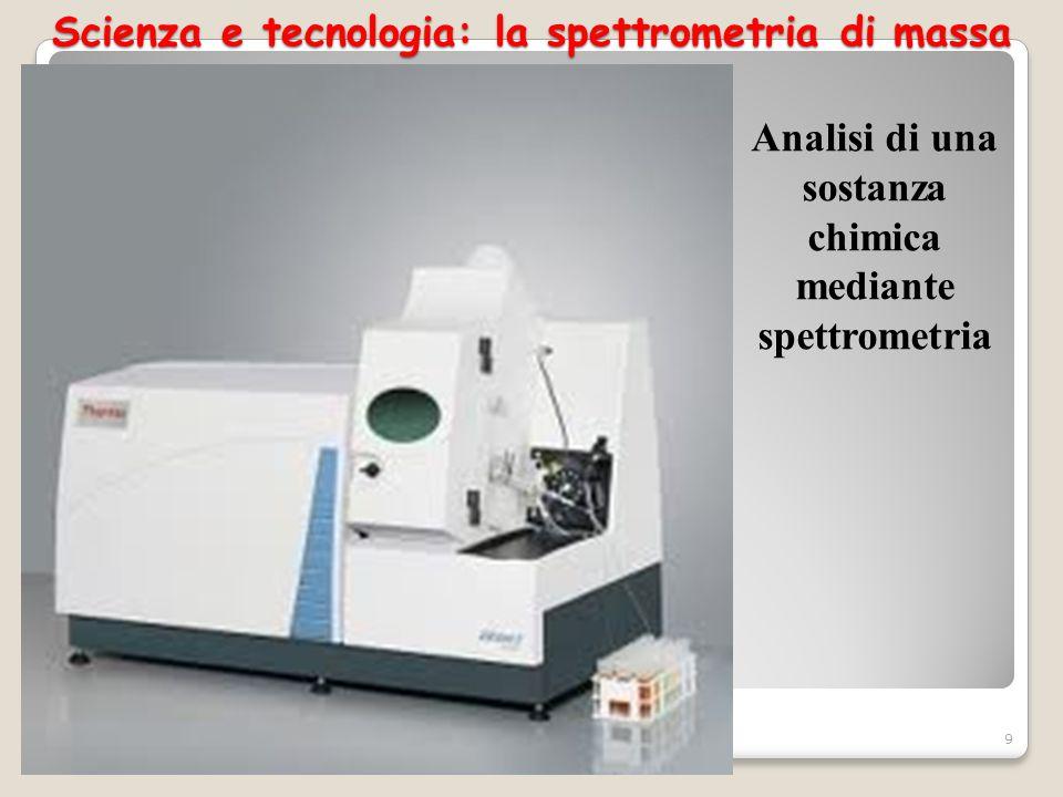 Scienza e tecnologia: la spettrometria di massa Analisi di una sostanza chimica mediante spettrometria 9