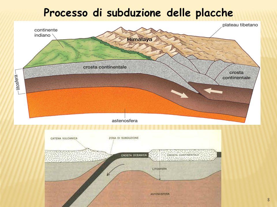 Processo di subduzione delle placche 8
