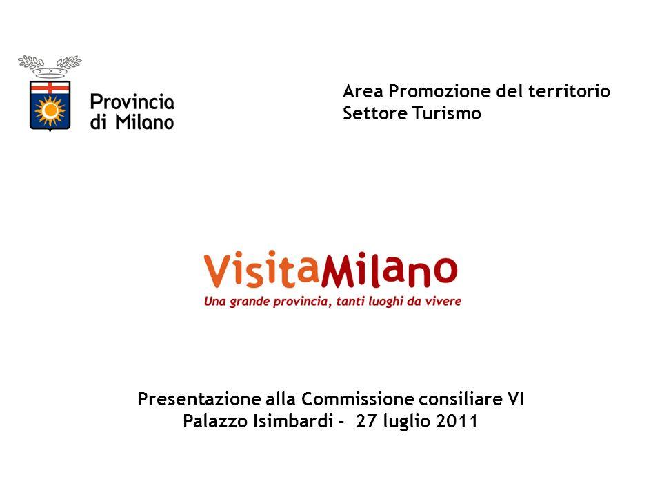 Area Promozione del territorio Settore Turismo Presentazione alla Commissione consiliare VI Palazzo Isimbardi - 27 luglio 2011