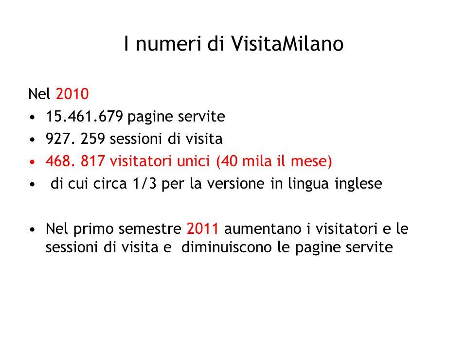 I numeri di VisitaMilano Nel 2010 15.461.679 pagine servite 927. 259 sessioni di visita 468. 817 visitatori unici (40 mila il mese) di cui circa 1/3 p