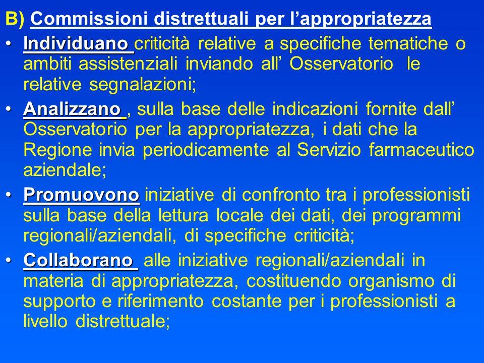 B) Commissioni distrettuali per lappropriatezza IndividuanoIndividuano criticità relative a specifiche tematiche o ambiti assistenziali inviando all O