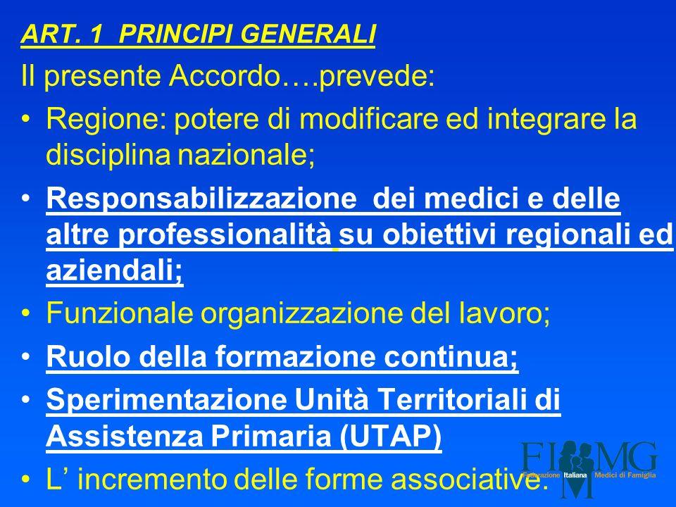 ART. 1 PRINCIPI GENERALI Il presente Accordo….prevede: Regione: potere di modificare ed integrare la disciplina nazionale; Responsabilizzazione dei me