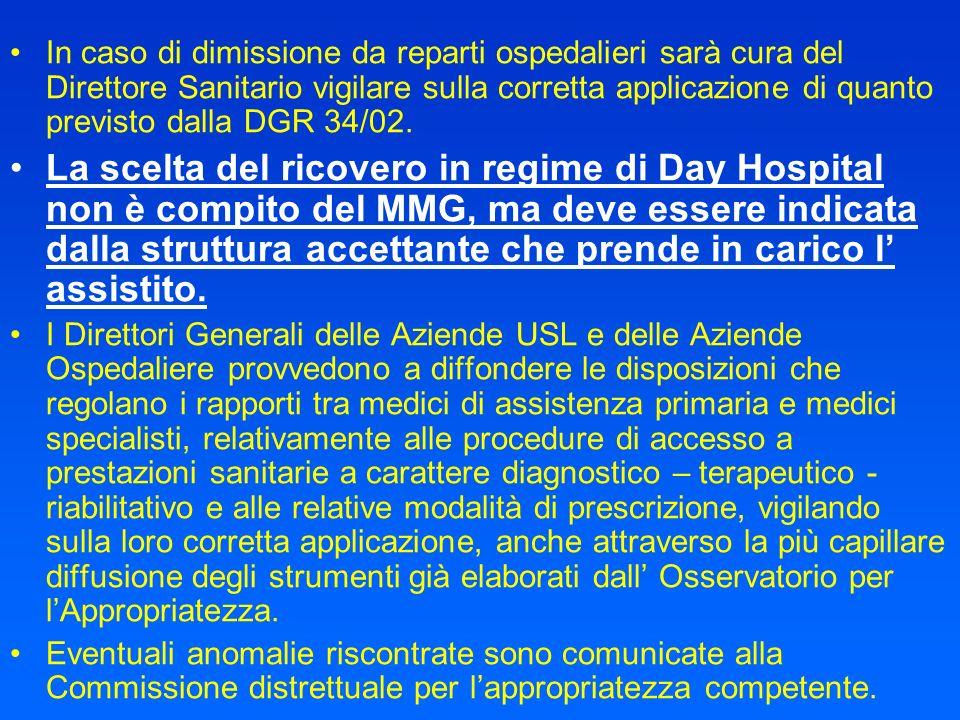 In caso di dimissione da reparti ospedalieri sarà cura del Direttore Sanitario vigilare sulla corretta applicazione di quanto previsto dalla DGR 34/02