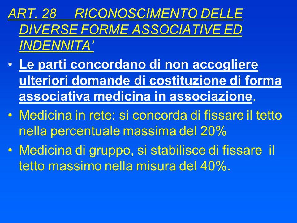 ART. 28 RICONOSCIMENTO DELLE DIVERSE FORME ASSOCIATIVE ED INDENNITA Le parti concordano di non accogliere ulteriori domande di costituzione di forma a