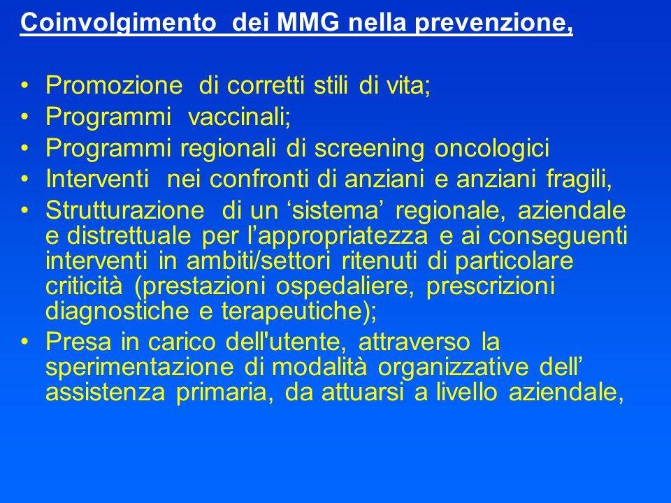 Coinvolgimento dei MMG nella prevenzione, Promozione di corretti stili di vita; Programmi vaccinali; Programmi regionali di screening oncologici Inter
