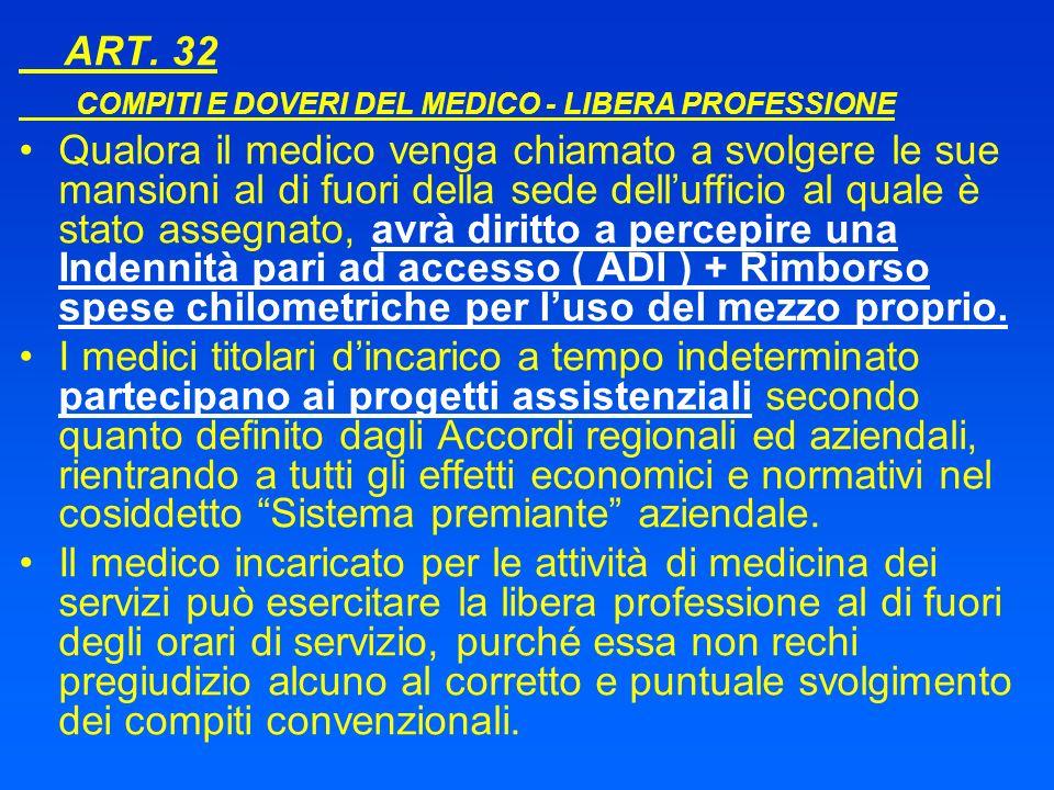 ART. 32 COMPITI E DOVERI DEL MEDICO - LIBERA PROFESSIONE Qualora il medico venga chiamato a svolgere le sue mansioni al di fuori della sede delluffici
