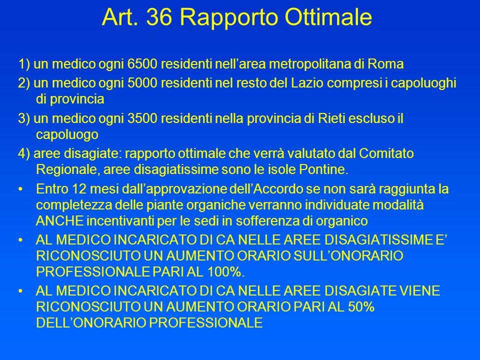 Art. 36 Rapporto Ottimale 1) un medico ogni 6500 residenti nellarea metropolitana di Roma 2) un medico ogni 5000 residenti nel resto del Lazio compres