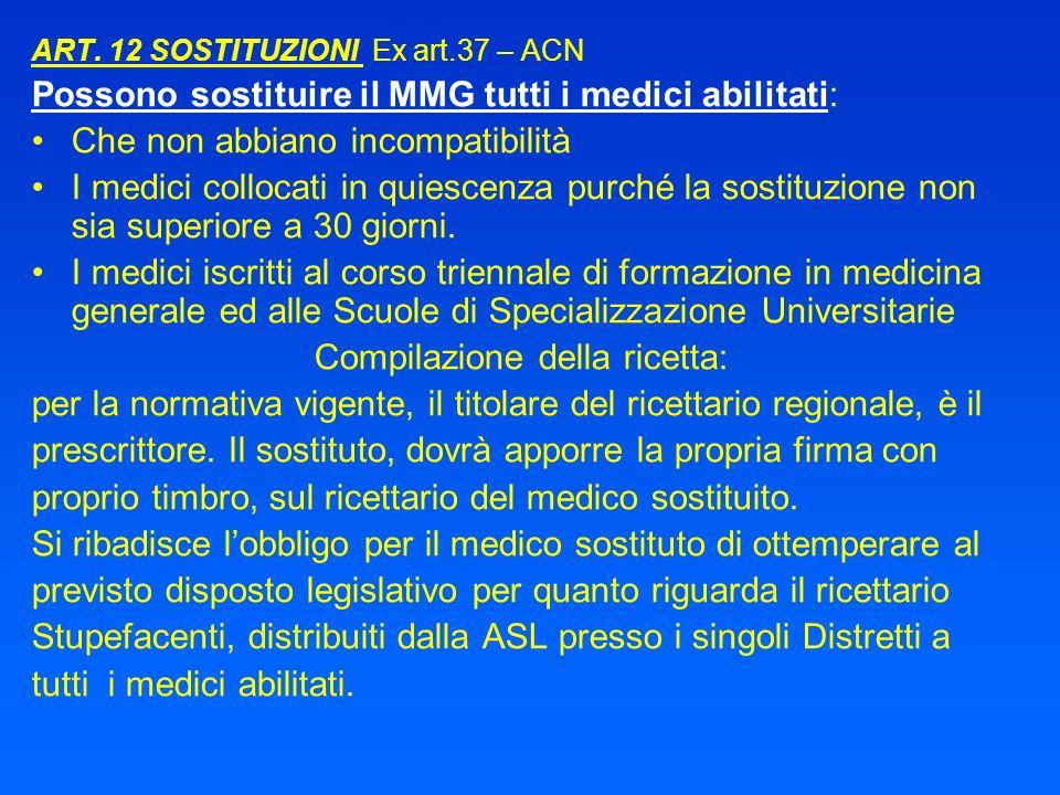 ART. 12 SOSTITUZIONI Ex art.37 – ACN Possono sostituire il MMG tutti i medici abilitati: Che non abbiano incompatibilità I medici collocati in quiesce