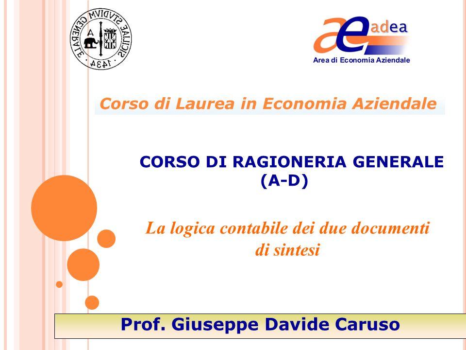 La logica contabile dei due documenti di sintesi CORSO DI RAGIONERIA GENERALE (A-D) Prof. Giuseppe Davide Caruso Corso di Laurea in Economia Aziendale