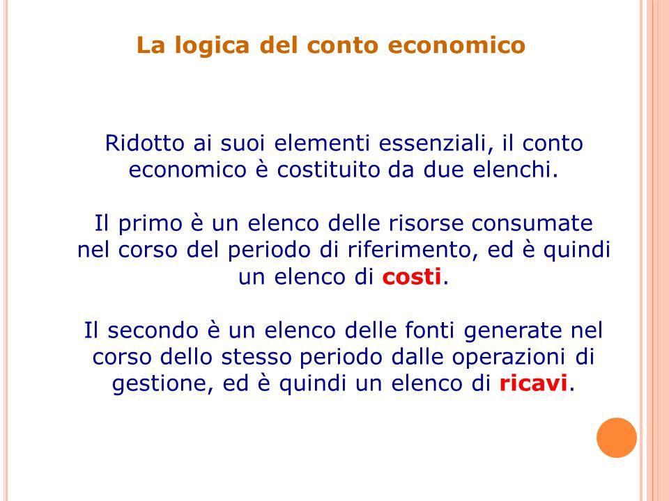 La logica del conto economico Ridotto ai suoi elementi essenziali, il conto economico è costituito da due elenchi. Il primo è un elenco delle risorse