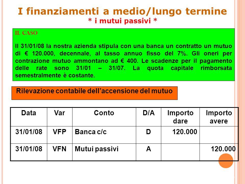 DataVarContoD/AImporto dare Importo avere 31/01/08VFPBanca c/cD120.000 31/01/08VFNMutui passiviA120.000 10 Il caso Il 31/01/08 la nostra azienda stipu