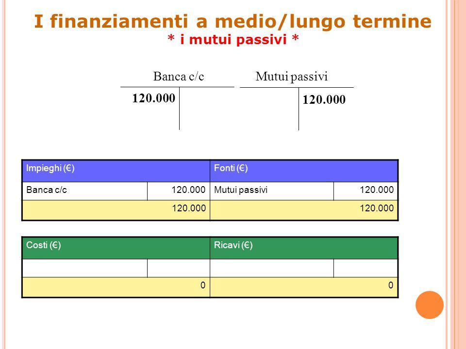 Banca c/c Impieghi ()Fonti () Banca c/c120.000Mutui passivi120.000 Costi ()Ricavi () 00 120.000 Mutui passivi 120.000 I finanziamenti a medio/lungo te