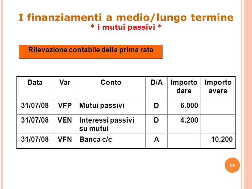 18 Rilevazione contabile della prima rata DataVarContoD/AImporto dare Importo avere 31/07/08VFPMutui passiviD6.000 31/07/08VENInteressi passivi su mut