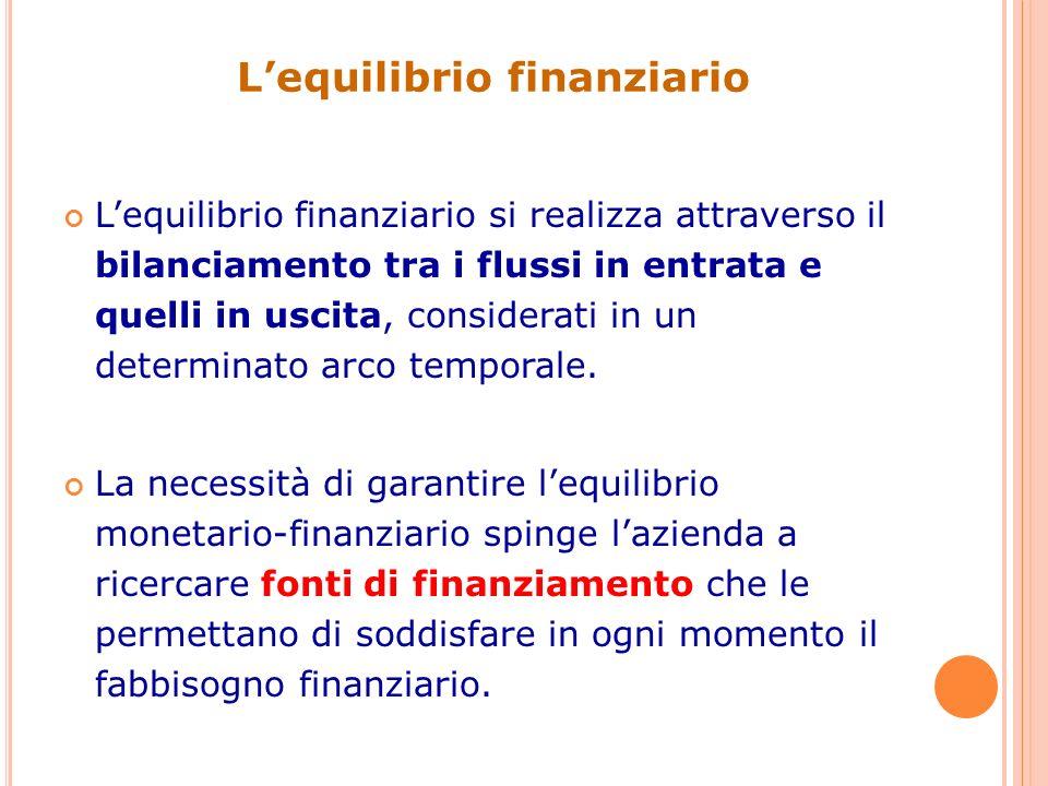 2 Lequilibrio finanziario Lequilibrio finanziario si realizza attraverso il bilanciamento tra i flussi in entrata e quelli in uscita, considerati in u