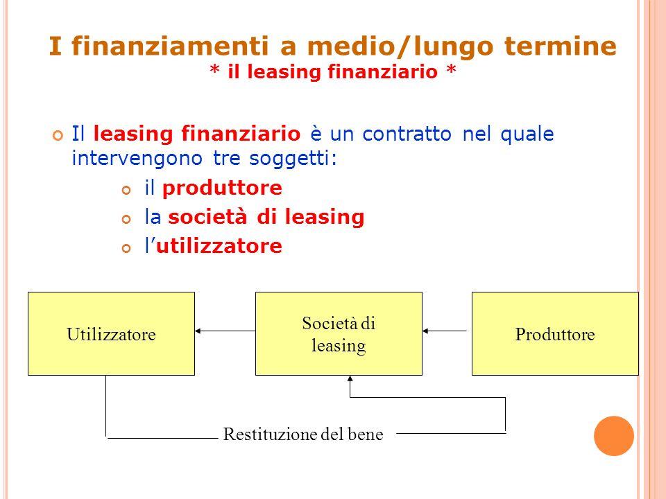 Il leasing finanziario è un contratto nel quale intervengono tre soggetti: il produttore la società di leasing lutilizzatore Utilizzatore Società di l