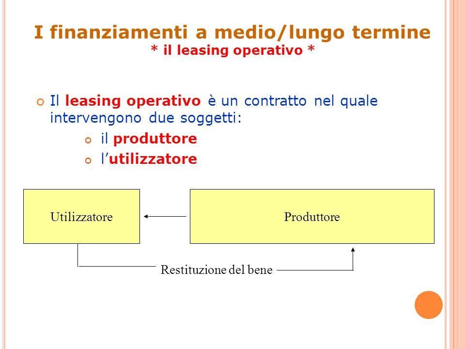 Il leasing operativo è un contratto nel quale intervengono due soggetti: il produttore lutilizzatore Utilizzatore Restituzione del bene Produttore I f