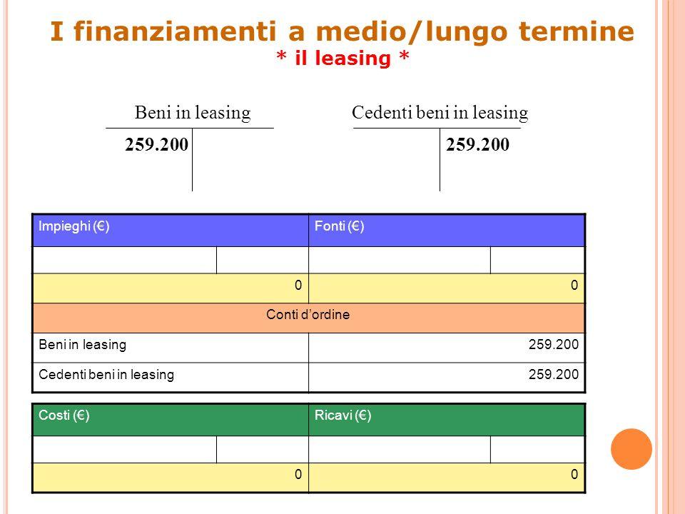 Cedenti beni in leasing Impieghi ()Fonti () 00 Conti dordine Beni in leasing259.200 Cedenti beni in leasing259.200 Costi ()Ricavi () 00 I finanziament