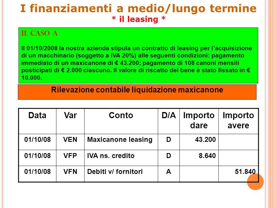 DataVarContoD/AImporto dare Importo avere 01/10/08VENMaxicanone leasingD43.200 01/10/08VFPIVA ns. creditoD8.640 01/10/08VFNDebiti v/ fornitoriA51.840