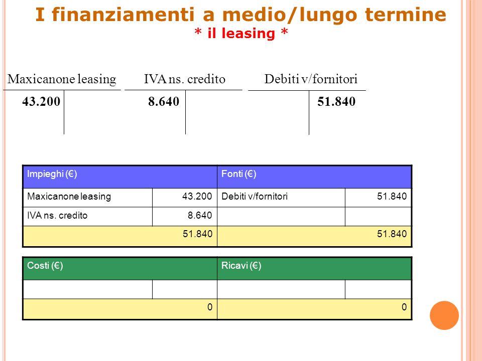 IVA ns. credito Impieghi ()Fonti () Maxicanone leasing43.200Debiti v/fornitori51.840 IVA ns. credito8.640 51.840 Costi ()Ricavi () 00 Debiti v/fornito