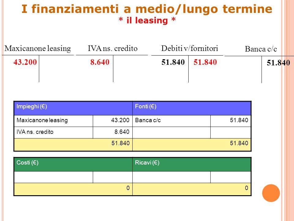 IVA ns. credito Impieghi ()Fonti () Maxicanone leasing43.200Banca c/c51.840 IVA ns. credito8.640 51.840 Costi ()Ricavi () 00 Debiti v/fornitoriMaxican