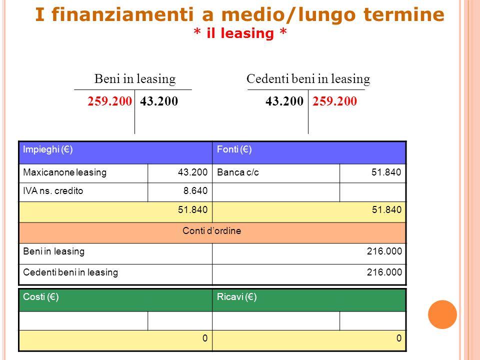 Costi ()Ricavi () 00 I finanziamenti a medio/lungo termine * il leasing * Impieghi ()Fonti () Maxicanone leasing43.200Banca c/c51.840 IVA ns. credito8