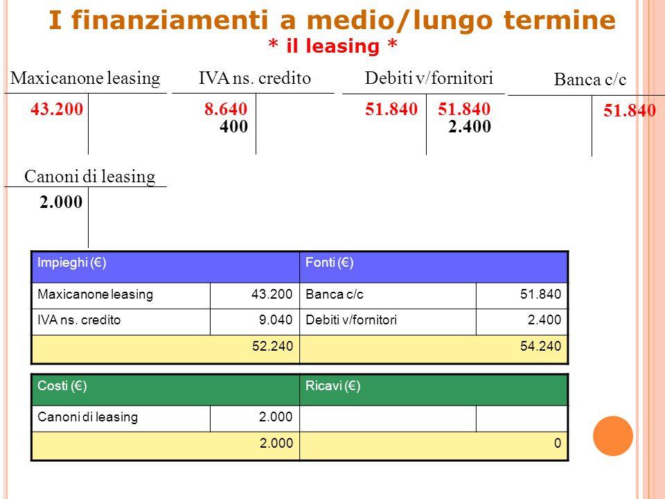 IVA ns. credito Impieghi ()Fonti () Maxicanone leasing43.200Banca c/c51.840 IVA ns. credito9.040Debiti v/fornitori2.400 52.24054.240 Costi ()Ricavi ()