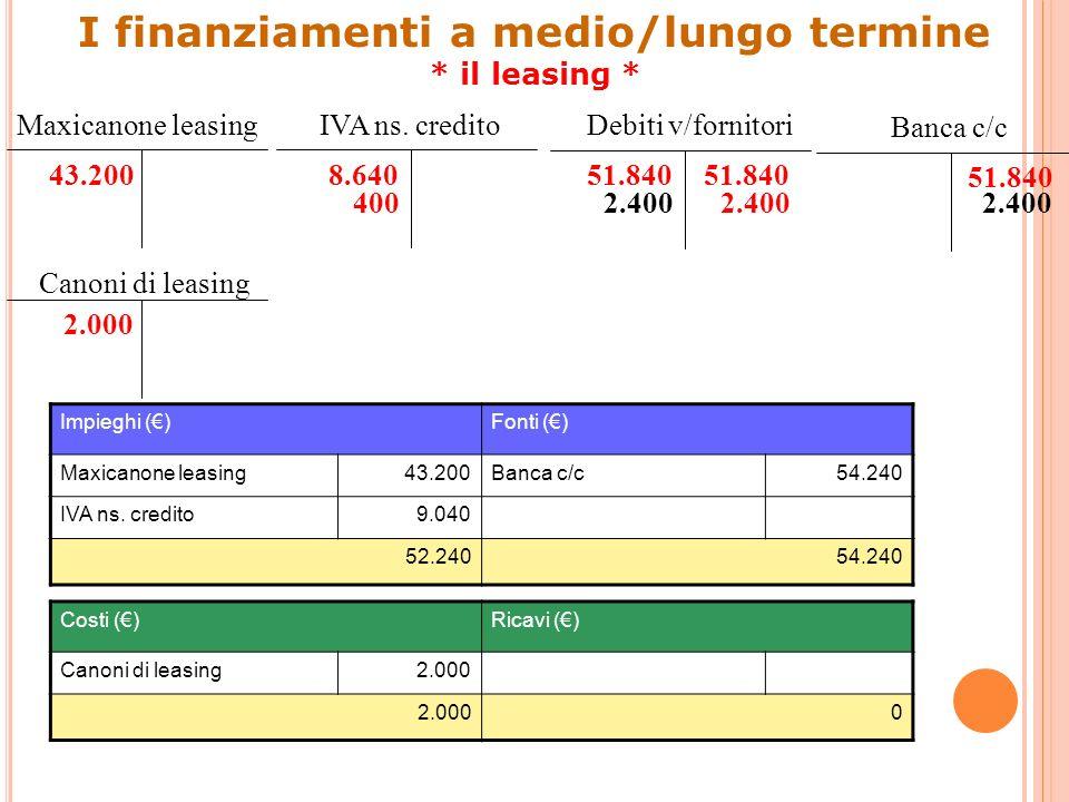 IVA ns. credito Impieghi ()Fonti () Maxicanone leasing43.200Banca c/c54.240 IVA ns. credito9.040 52.24054.240 Costi ()Ricavi () Canoni di leasing2.000