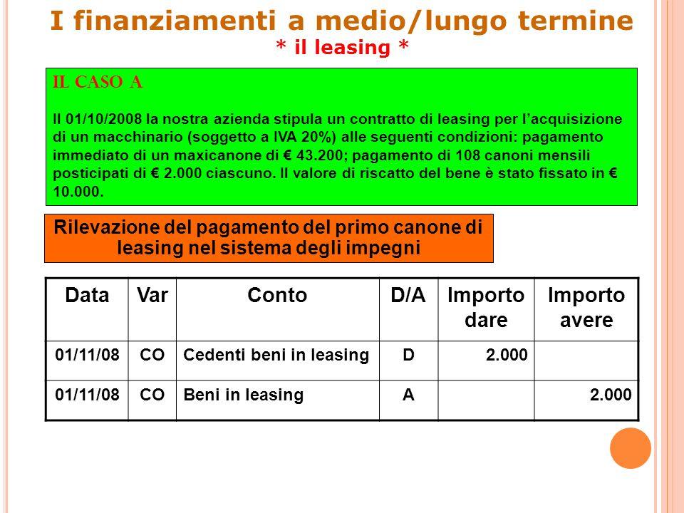 Rilevazione del pagamento del primo canone di leasing nel sistema degli impegni DataVarContoD/AImporto dare Importo avere 01/11/08COCedenti beni in le
