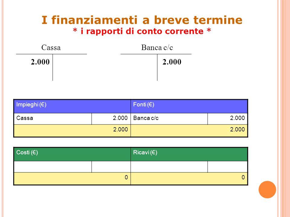 Cassa 2.000 Banca c/c 2.000 Impieghi ()Fonti () Cassa2.000Banca c/c2.000 Costi ()Ricavi () 00 I finanziamenti a breve termine * i rapporti di conto co