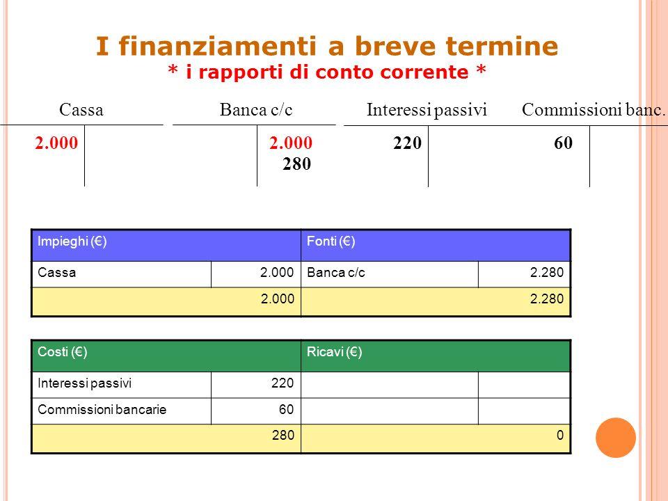 Cassa 2.000 Banca c/c 2.000 Impieghi ()Fonti () Cassa2.000Banca c/c2.280 2.0002.280 Costi ()Ricavi () Interessi passivi220 Commissioni bancarie60 2800