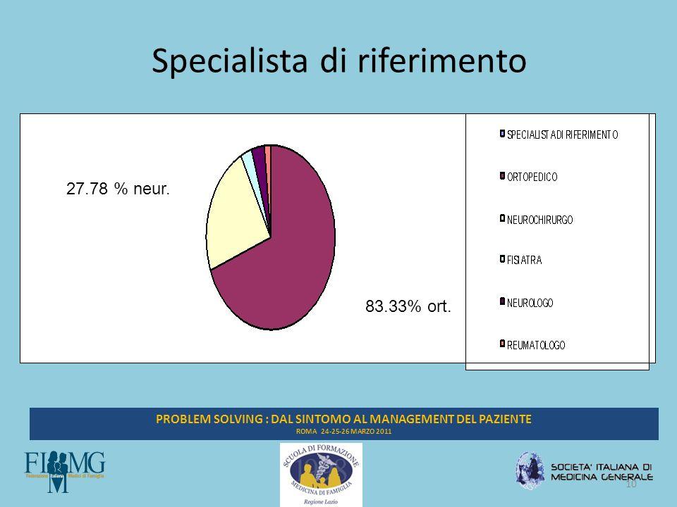 10 PROBLEM SOLVING : DAL SINTOMO AL MANAGEMENT DEL PAZIENTE ROMA 24-25-26 MARZO 2011 Specialista di riferimento 83.33% ort.