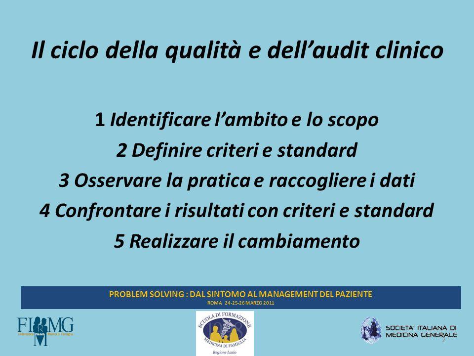 3 PROBLEM SOLVING : DAL SINTOMO AL MANAGEMENT DEL PAZIENTE ROMA 24-25-26 MARZO 2011 Questionario La prima parte: prevalenza e percorso diagnostico.