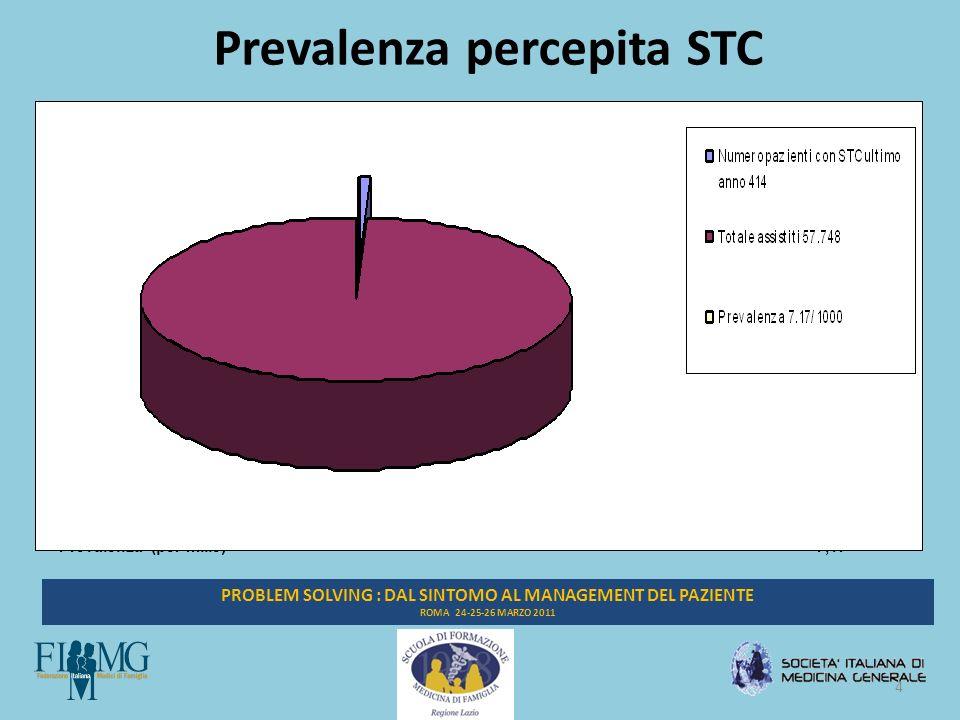 5 PROBLEM SOLVING : DAL SINTOMO AL MANAGEMENT DEL PAZIENTE ROMA 24-25-26 MARZO 2011 Consulenza specialistica Si 40.74 No 59.26