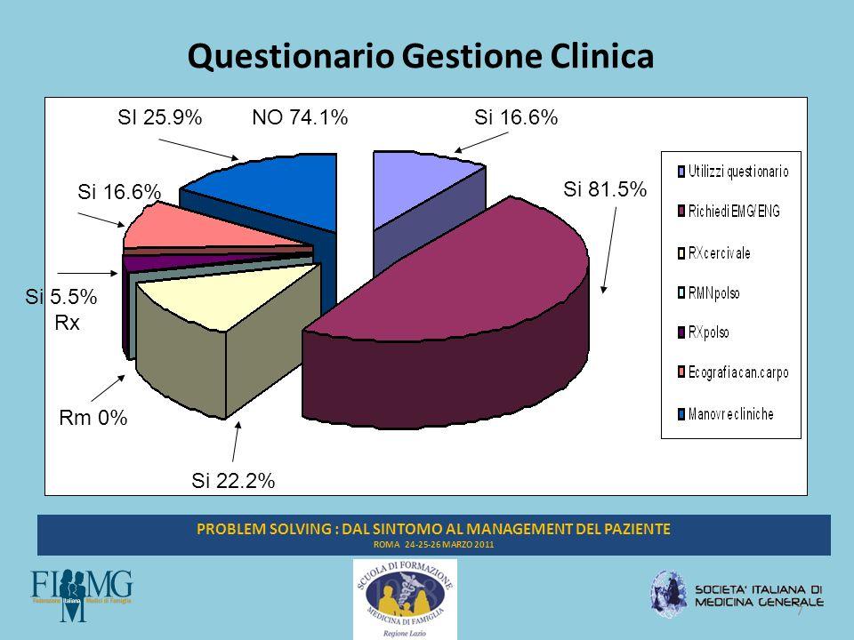 8 PROBLEM SOLVING : DAL SINTOMO AL MANAGEMENT DEL PAZIENTE ROMA 24-25-26 MARZO 2011 Questionario Terapia FANS421277,78%22,22%54 CORTICOST.OS124222,22%77,78%54 NEUTROFICI74712,96%87,04%54 X DOL NEUROPAT.193535,19%64,81%54 OPPIOIDI1531,85%98,15%54 ORTESI RIG.POLSO163829,63%70,37%54 SI 77.7% SI 29.6% SI 35.2% SI 31.5% SI 1.8% SI 22.2%