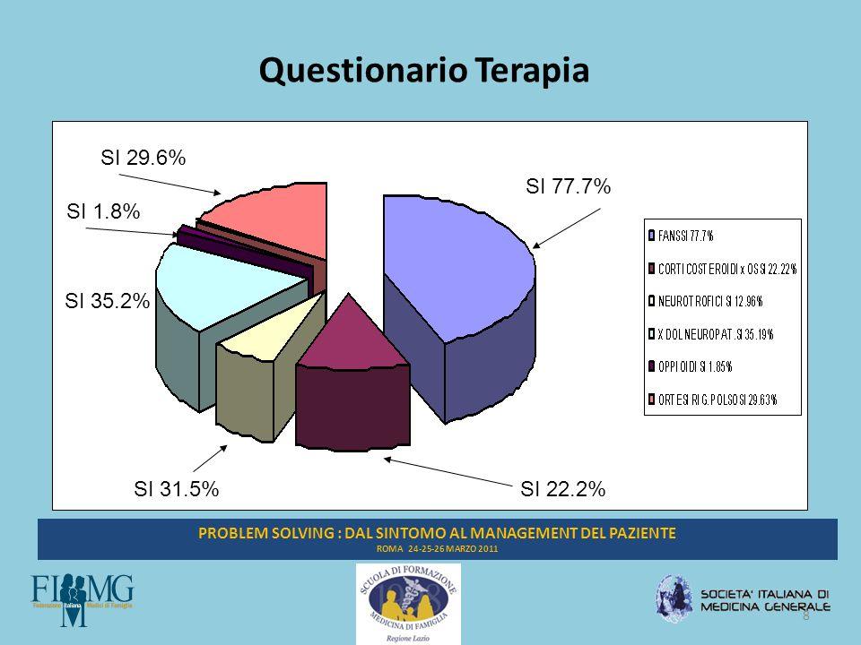 9 PROBLEM SOLVING : DAL SINTOMO AL MANAGEMENT DEL PAZIENTE ROMA 24-25-26 MARZO 2011 In che % si chiede il trattamento chirurgico 53.7% in oltre 60% 7.4% non so 18.5% tra 30 60% 20.4% tra 0 e 30%