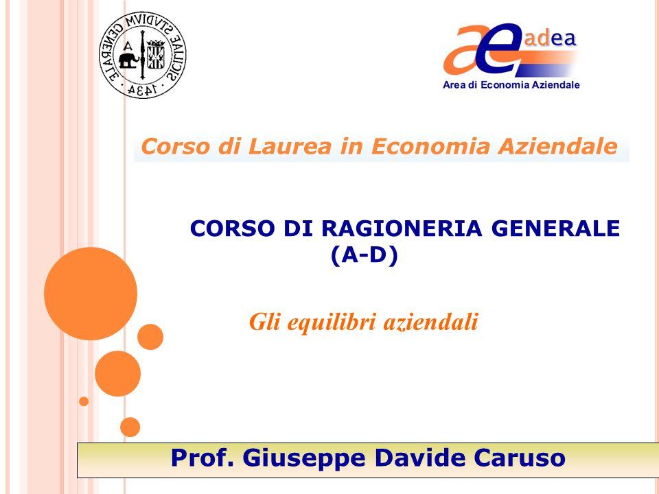 Gli equilibri aziendali CORSO DI RAGIONERIA GENERALE (A-D) Prof. Giuseppe Davide Caruso Corso di Laurea in Economia Aziendale