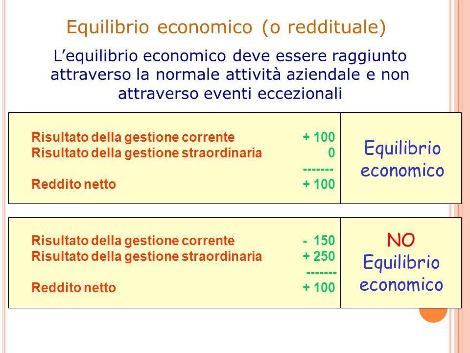 Lequilibrio economico deve essere raggiunto attraverso la normale attività aziendale e non attraverso eventi eccezionali Risultato della gestione corr