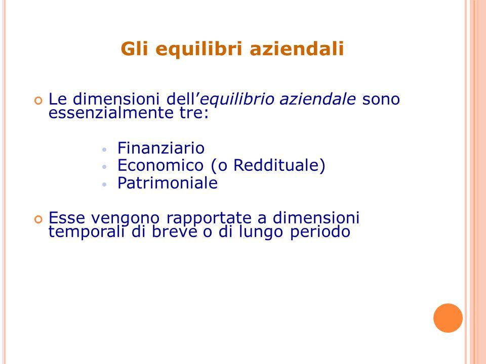 Le dimensioni dellequilibrio aziendale sono essenzialmente tre: Finanziario Economico (o Reddituale) Patrimoniale Esse vengono rapportate a dimensioni