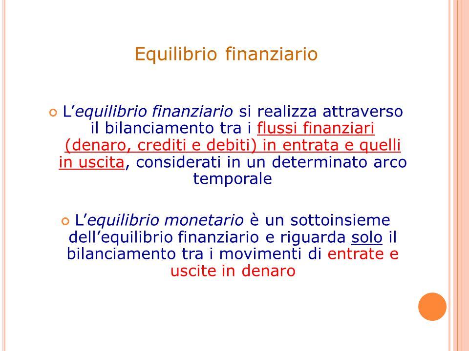 Lequilibrio finanziario si realizza attraverso il bilanciamento tra i flussi finanziari (denaro, crediti e debiti) in entrata e quelli in uscita, cons