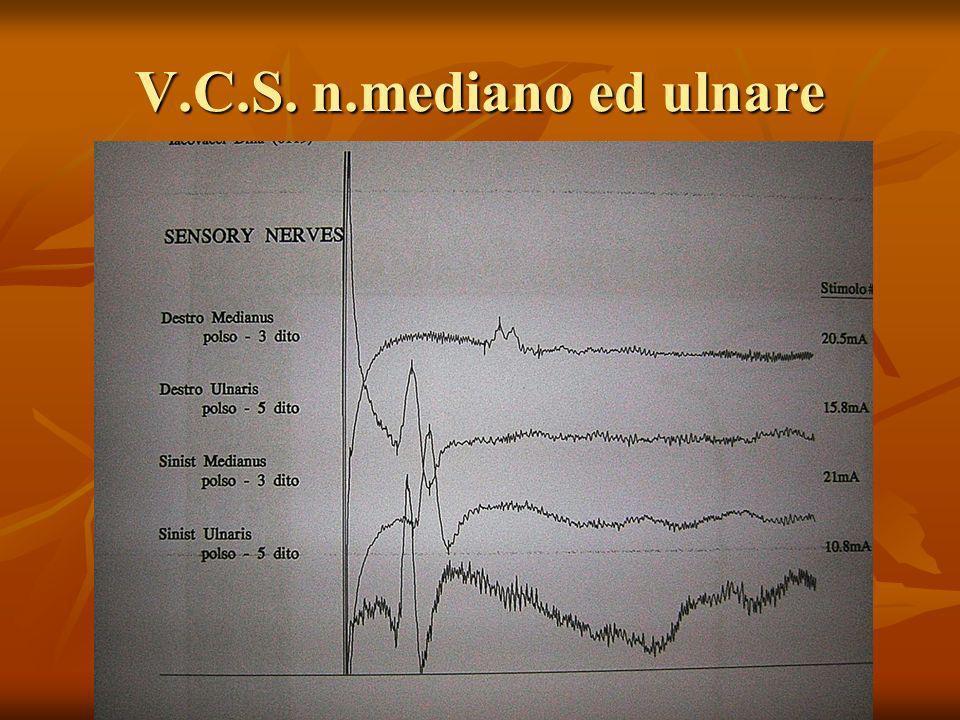 V.C.S. n.mediano ed ulnare
