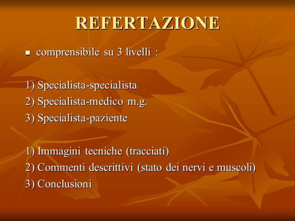 REFERTAZIONE comprensibile su 3 livelli : comprensibile su 3 livelli : 1) Specialista-specialista 2) Specialista-medico m.g. 3) Specialista-paziente 1