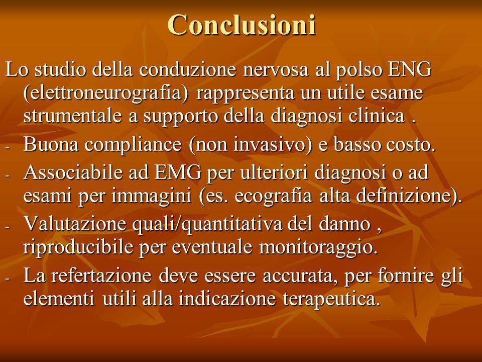 Conclusioni Lo studio della conduzione nervosa al polso ENG (elettroneurografia) rappresenta un utile esame strumentale a supporto della diagnosi clin