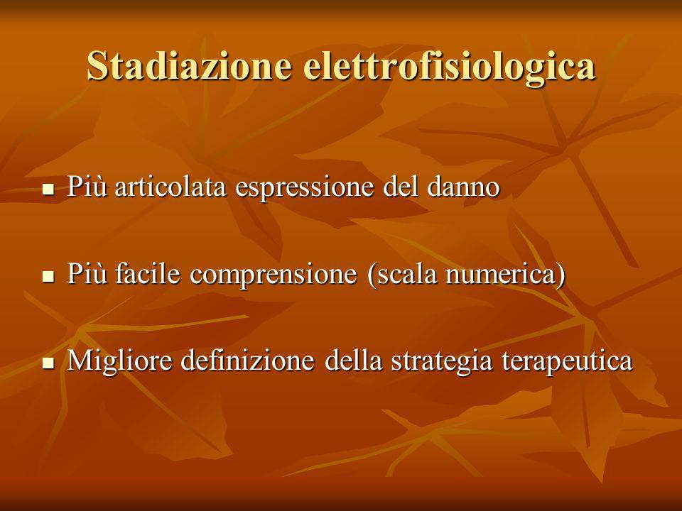 Stadiazione elettrofisiologica Più articolata espressione del danno Più articolata espressione del danno Più facile comprensione (scala numerica) Più