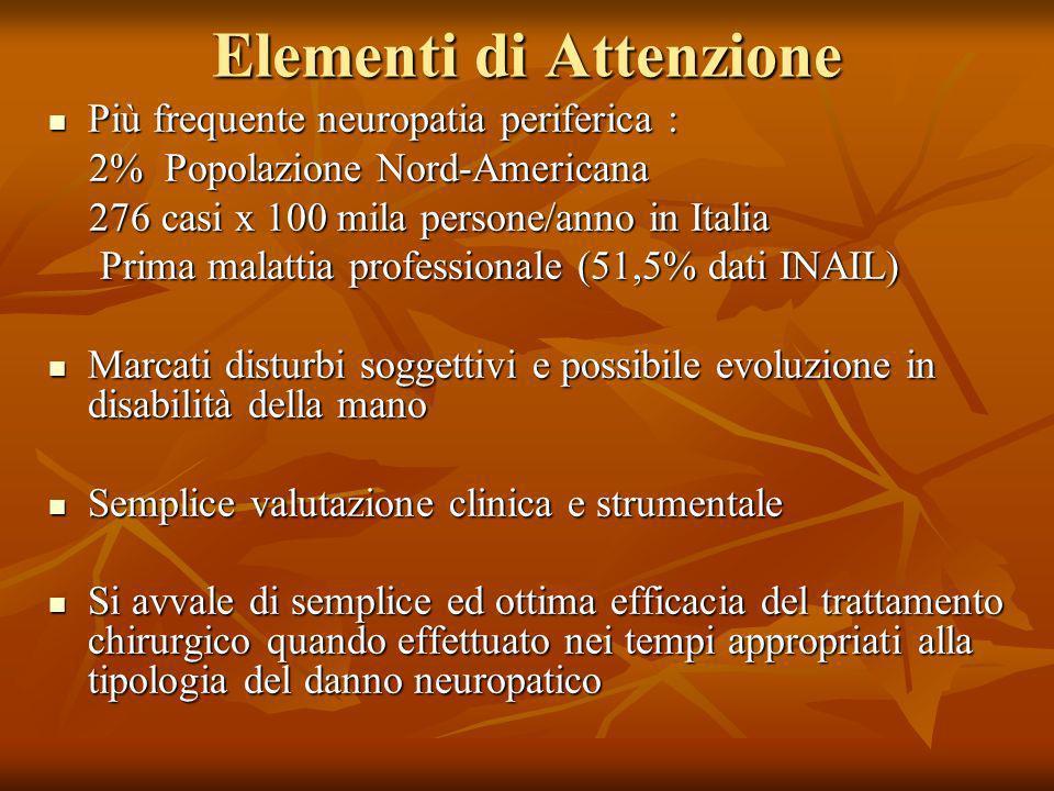 Elementi di Attenzione Più frequente neuropatia periferica : Più frequente neuropatia periferica : 2% Popolazione Nord-Americana 2% Popolazione Nord-A
