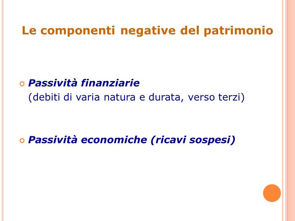 Passività finanziarie (debiti di varia natura e durata, verso terzi) Passività economiche (ricavi sospesi) Le componenti negative del patrimonio