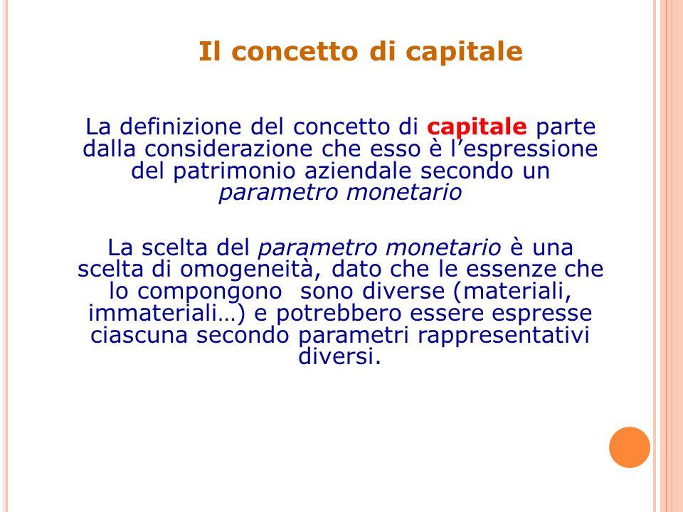 La definizione del concetto di capitale parte dalla considerazione che esso è lespressione del patrimonio aziendale secondo un parametro monetario La scelta del parametro monetario è una scelta di omogeneità, dato che le essenze che lo compongono sono diverse (materiali, immateriali…) e potrebbero essere espresse ciascuna secondo parametri rappresentativi diversi.