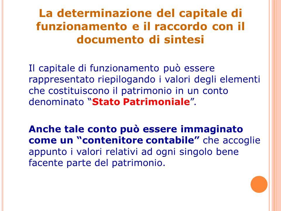 La determinazione del capitale di funzionamento e il raccordo con il documento di sintesi Il capitale di funzionamento può essere rappresentato riepilogando i valori degli elementi che costituiscono il patrimonio in un conto denominato Stato Patrimoniale.